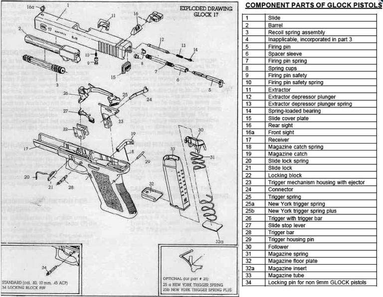 proper cleaning procedure and tools for the slides channels and rh glockforum net Glock 19 Parts Diagram Glock Parts Chart