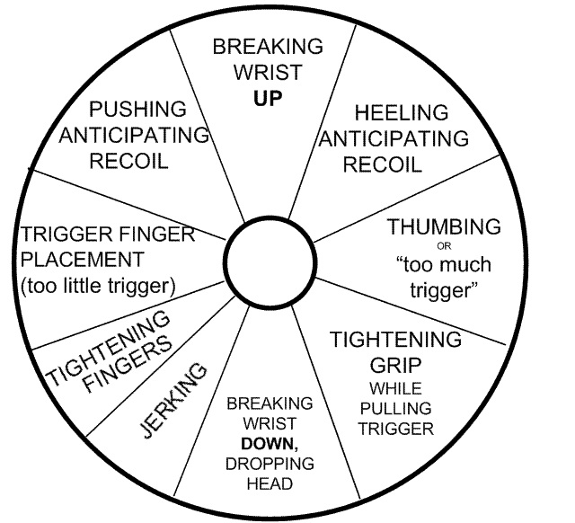 Click image for larger version.  Name:wheel_of_misfortune.jpg Views:267 Size:103.7 KB ID:12465
